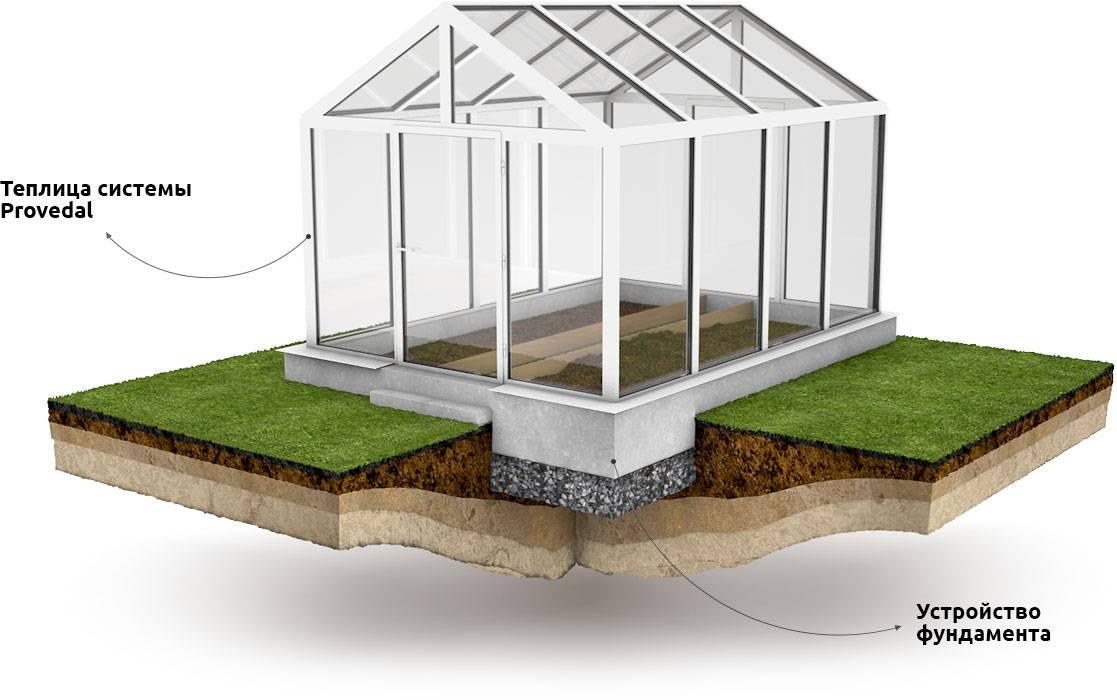 Фундамент под теплицу из поликарбоната своими руками: виды и технология сооружения