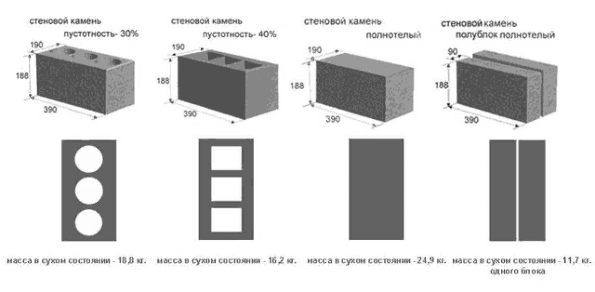 картинка внутри блока по размерам блока упражнения часто влечет