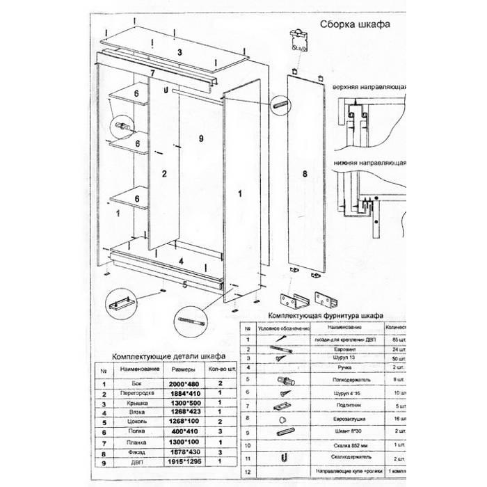 Шкаф-купе своими руками – пошаговая инструкция по проектированию, сборке и установке (115 фото)