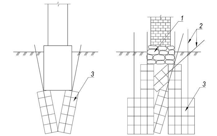 Способы укрепления фундамента частного дома своими руками