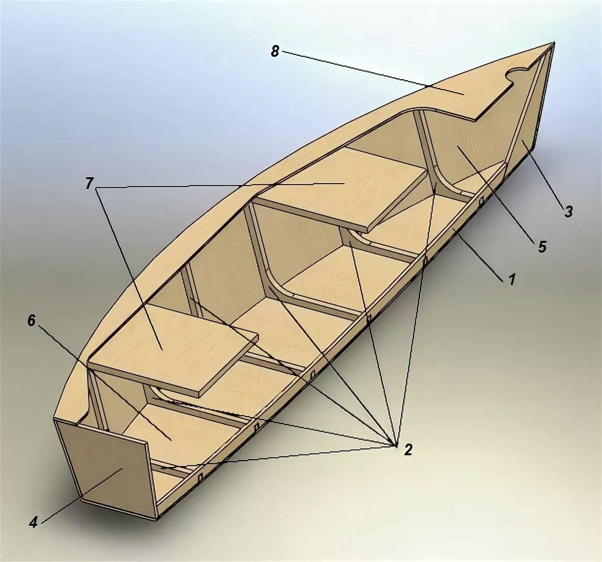 картинка самодельной лодки позволяют спрятать неровности