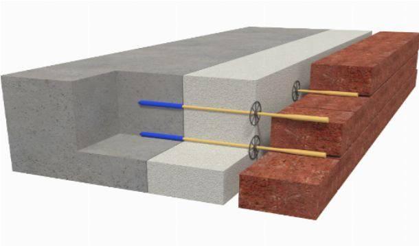 Гибкие связи для газобетона: особенности применения