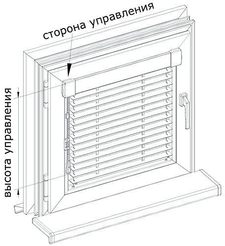 Как выбрать размер, длину и ширину штор, портьер на окно?