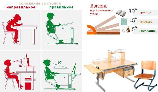 Как выбрать письменный стол для ребенка. стол для школьника