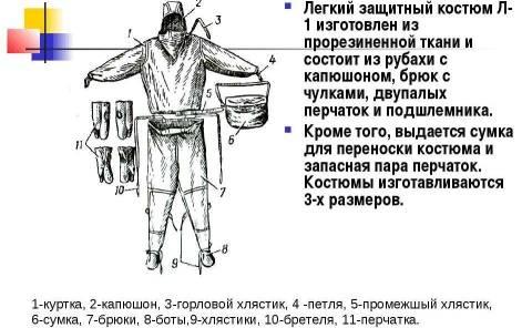 Обзор сигнального костюма третьего класса защиты