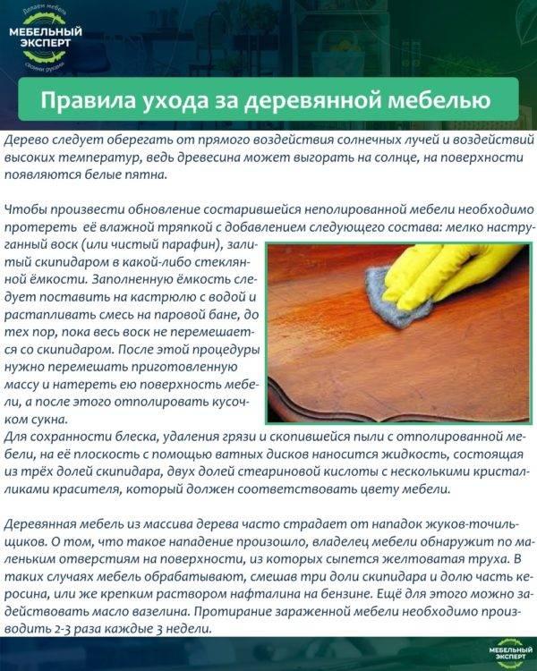 Основные способы обработки древесины