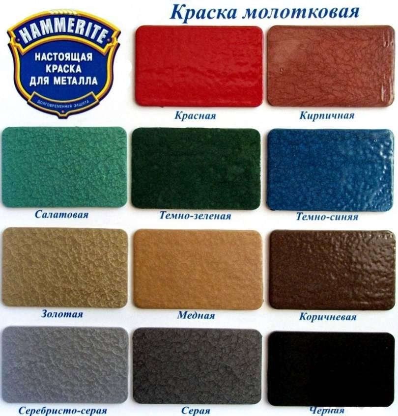 Описание и характеристики молотковой краски hammerite