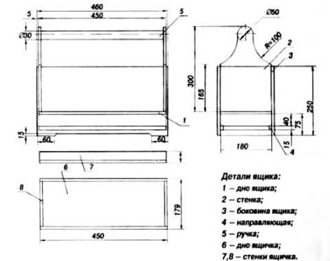Как сделать ящик из фанеры своими руками: инструкции + чертежи
