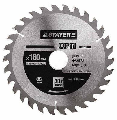 Размеры и другие характеристики пильных дисков по дереву