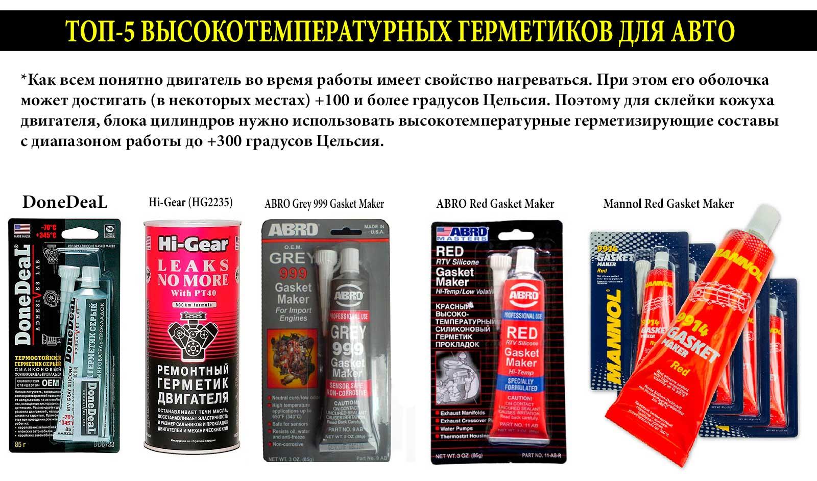 Высокотемпературный герметик для печей