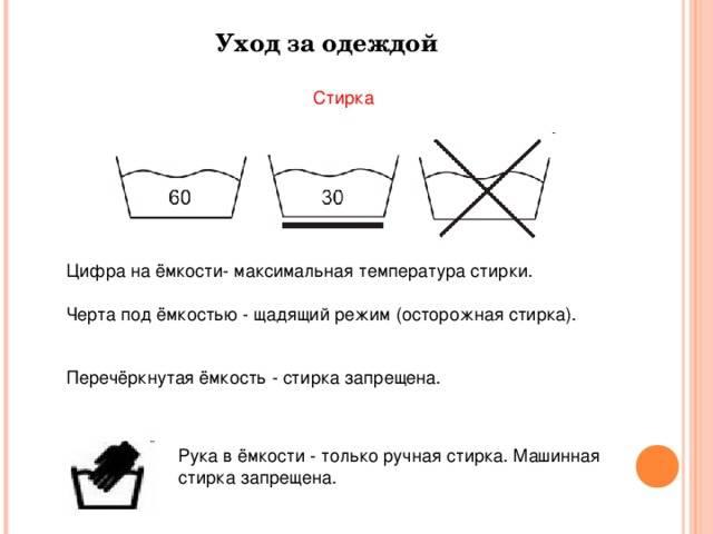 Правила стирки компрессионного белья