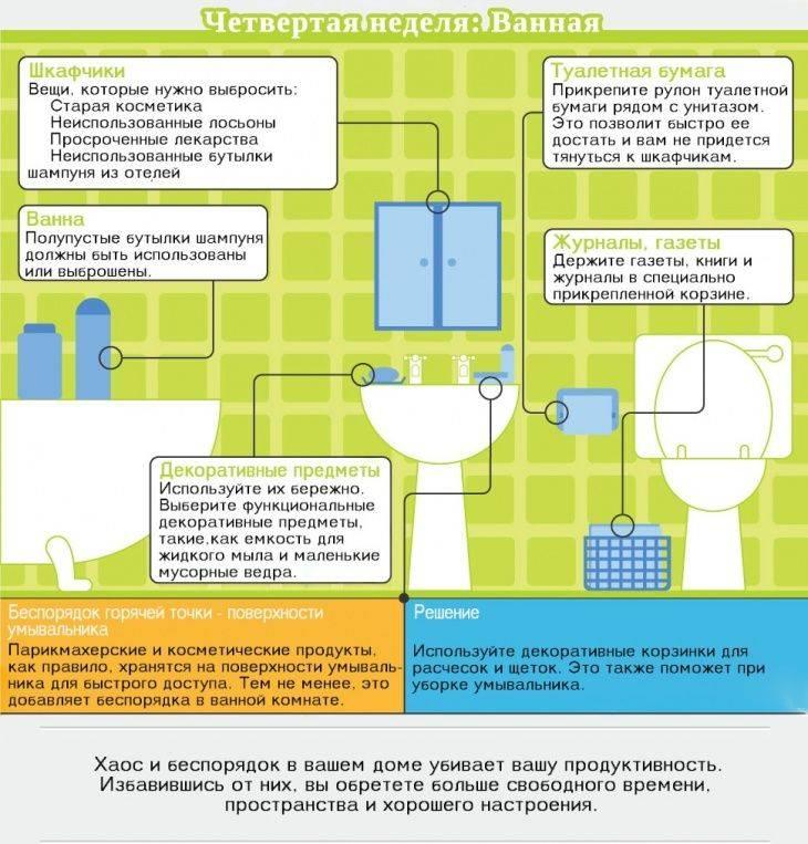 Как выбрать ванну для дома: основные рекомендации