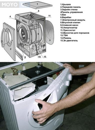 Стиральная машина гудит, шумит при отжиме - чиним сами