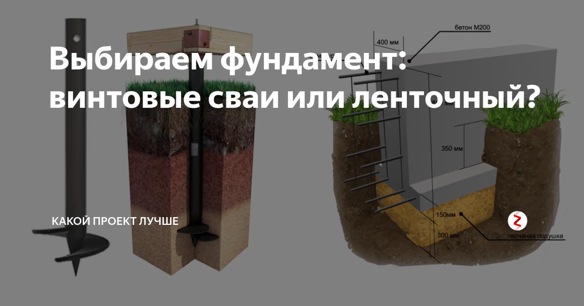 Реконструкция фундамента сваями: особенности монтажа