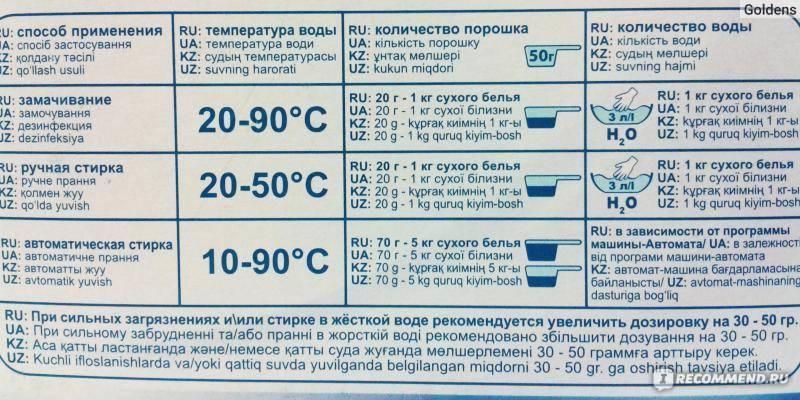 Сколько порошка нужно сыпать в стиральную машину?