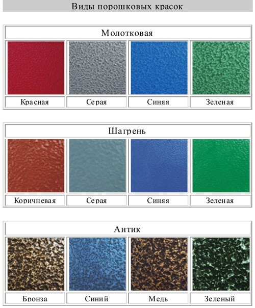 Как наносить молотковую краску по металлу?
