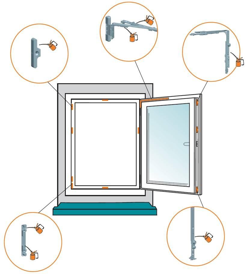 картинки для переноса на пластиковые окна