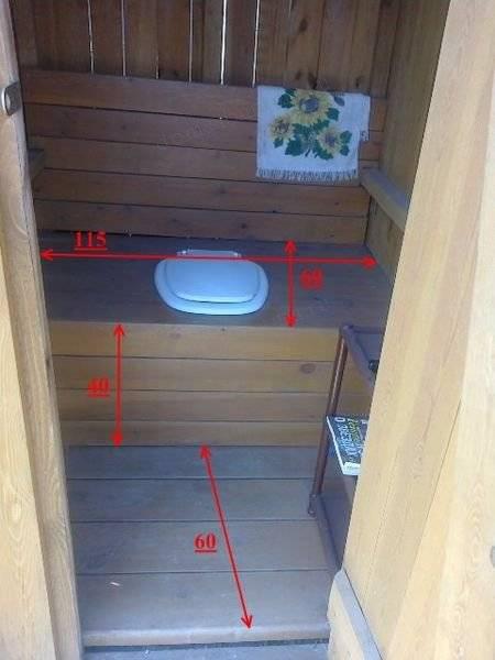 Санузел в деревянном доме: фото интерьера отделки туалета в разных вариантах