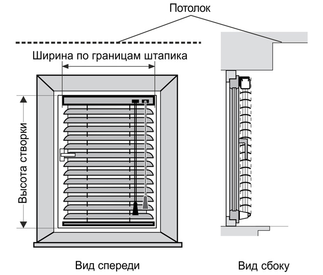 Как правильно выбрать рулонные шторы: на что обращать внимание при покупке