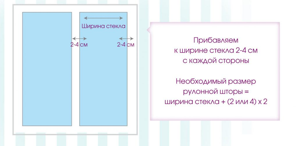 Виды жалюзи (61 фото): какие бывают типы жалюзи, штор, с описанием, варианты на пластиковые окна