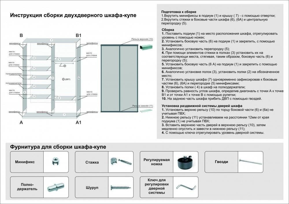 Шкаф-купе своими руками: чертежи и пошаговая инструкция