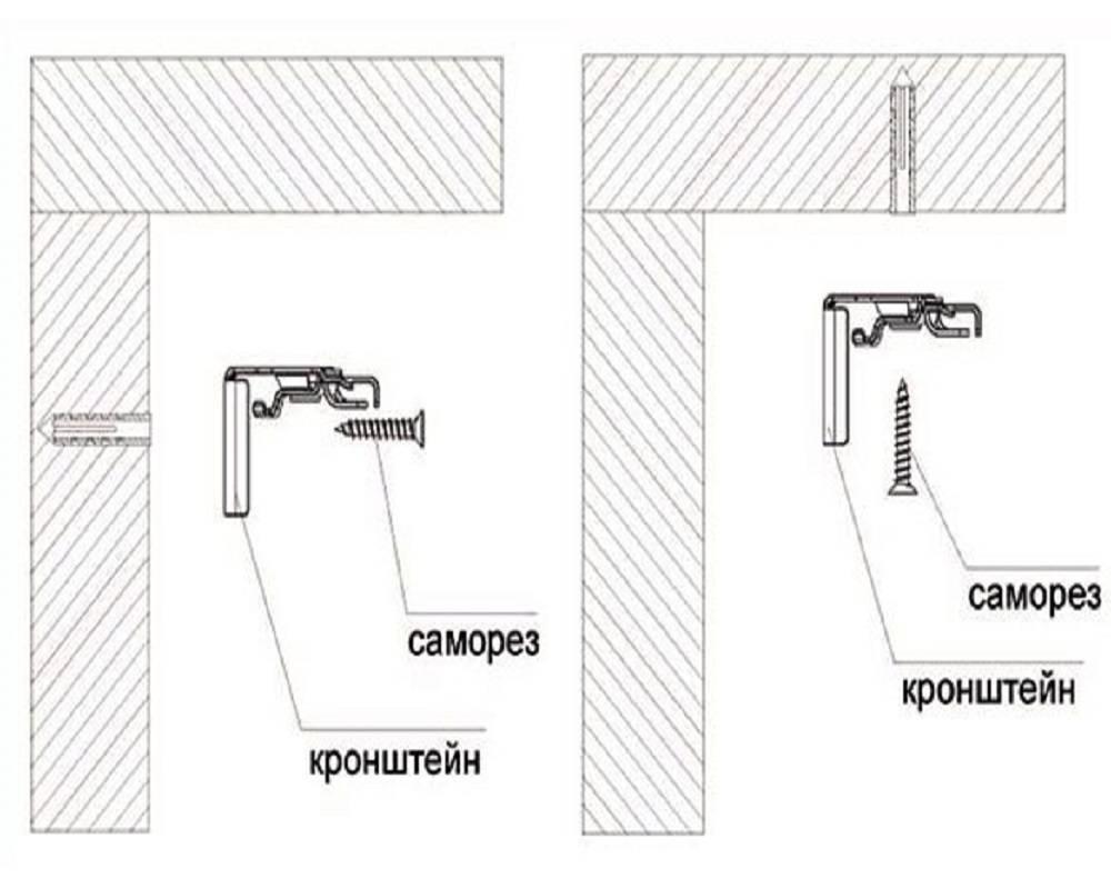 Как правильно повесить жалюзи на пластиковые окна: видео