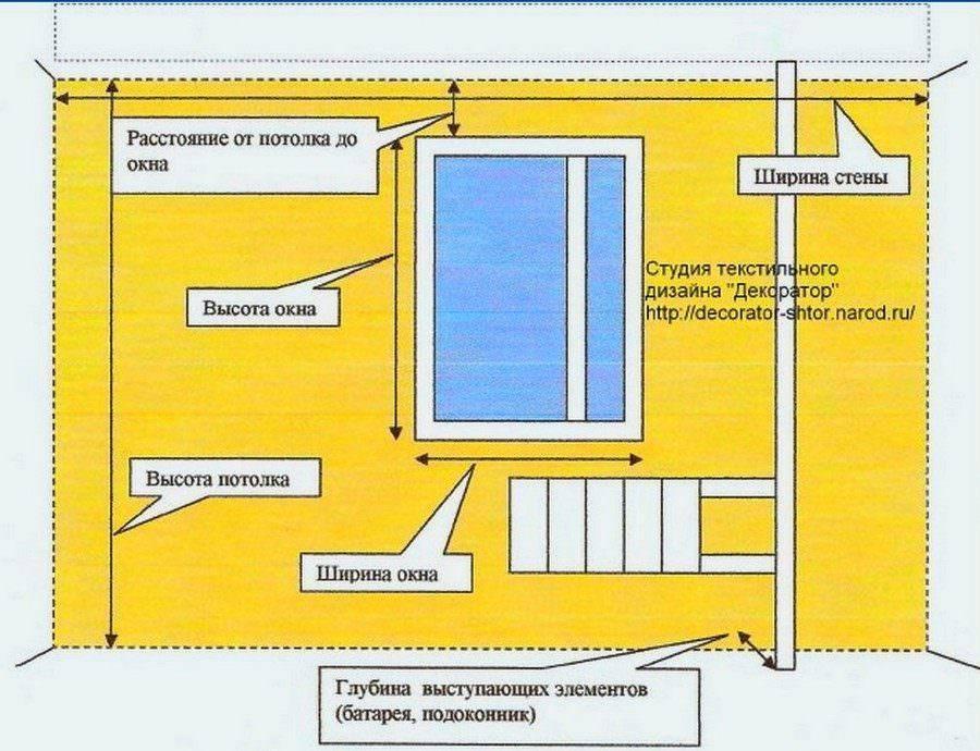 Установка карнизов (42 фото): как правильно повесить настенные и пластиковые потолочные и на какой высоте, монтаж на гипсокартон, как собрать