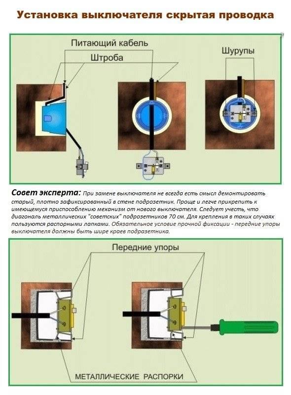 Установка наружного (накладного) выключателя