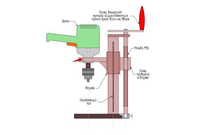 Стойка для дрели: обзор производителей и особенности изготовления своими руками