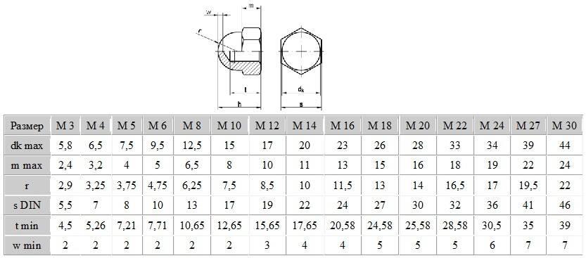 Гост 10605-94 (исо 4032-86) гайки шестигранные с диаметром резьбы свыше 48 мм класса точности в. технические условия