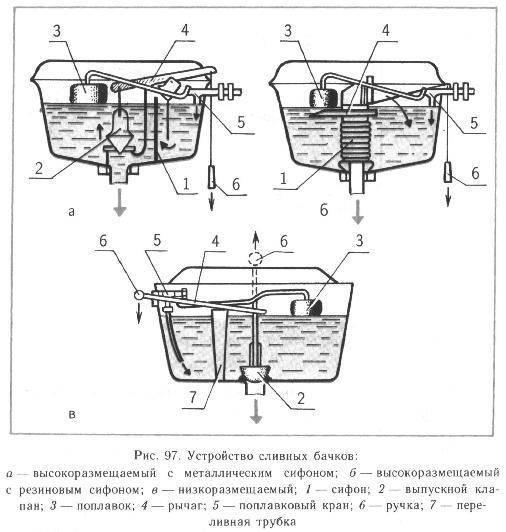 Как заклеить бачок омывателя автомобиля