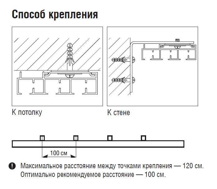 Как повесить шторы — пошаговая инструкция с фото примерами и рекомендациями. эксклюзивные решения дизайна штор от опытных мастериц