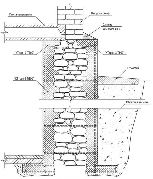 Укрепление фундамента и цоколя дома