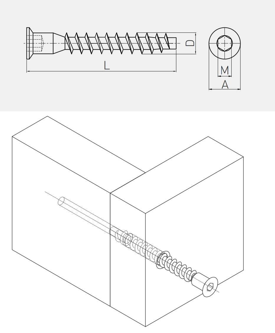 Мебельные конфирматы: размеры, сверла и отверстия под евровинт (еврошуруп)