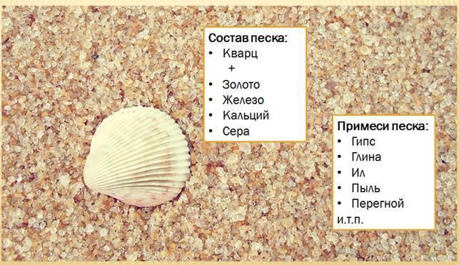 Какой песок лучше использовать для создания бетона?