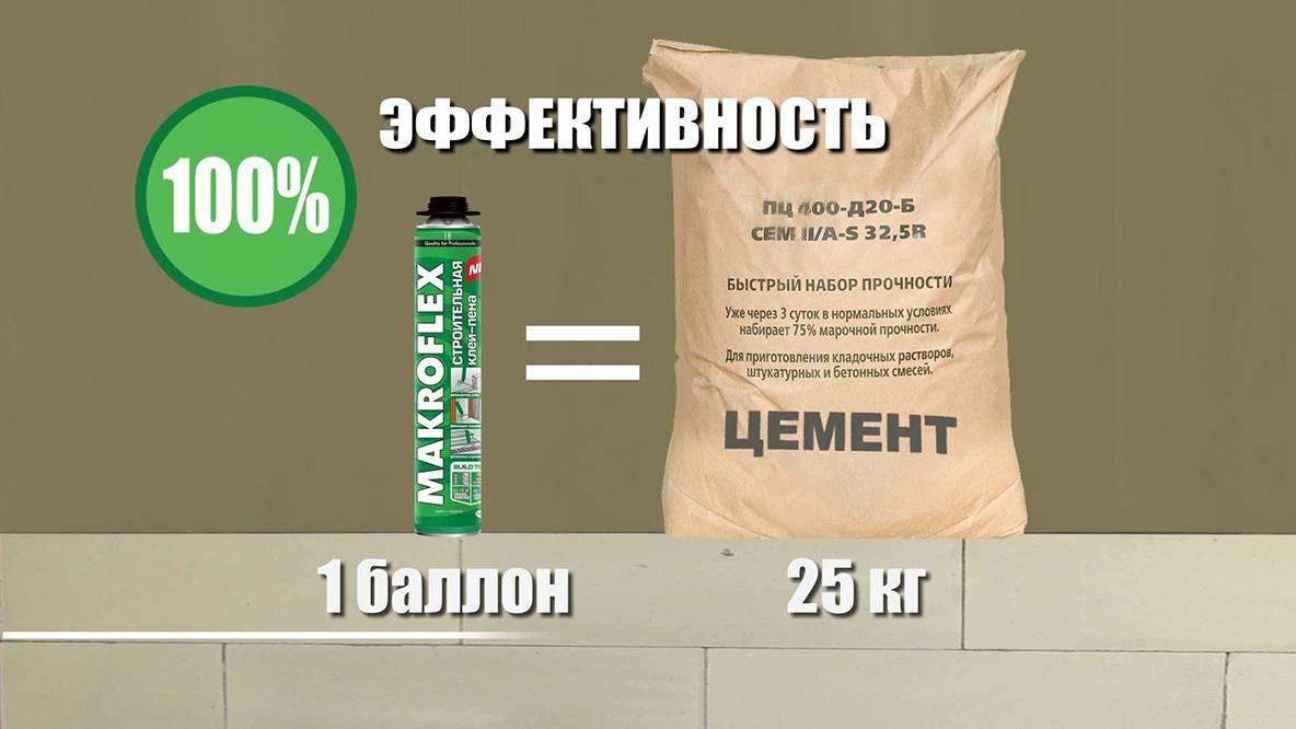 Пена-цемент makroflex: особенности и сфера применения