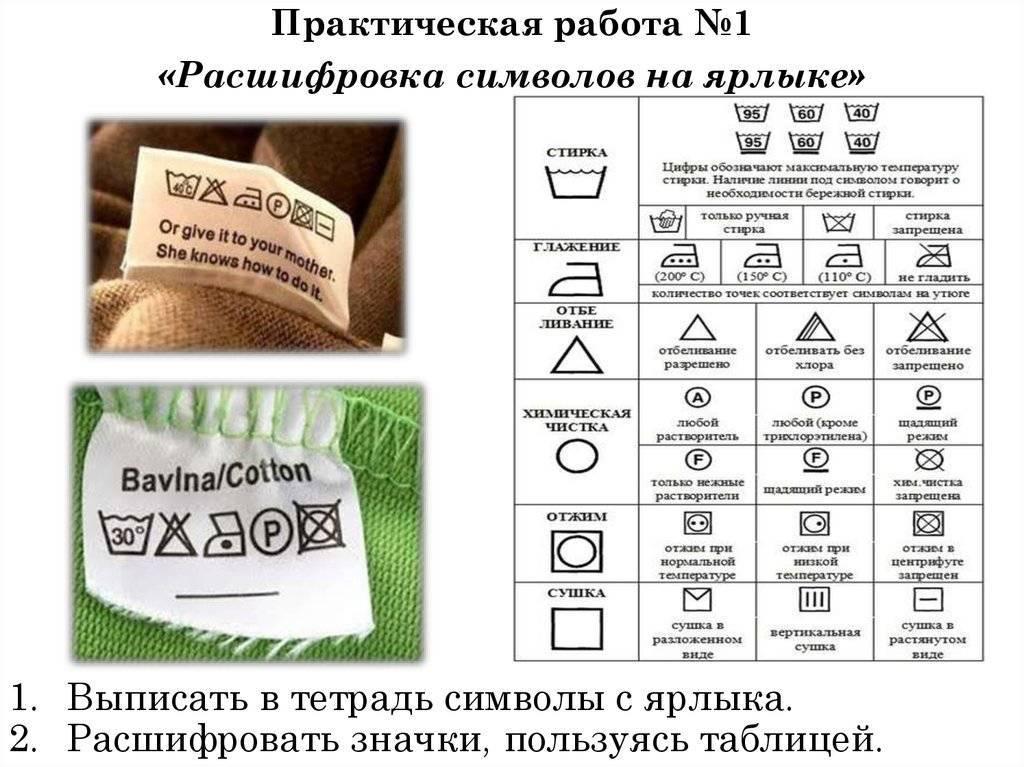 Картинки с обозначением бирки на одежде