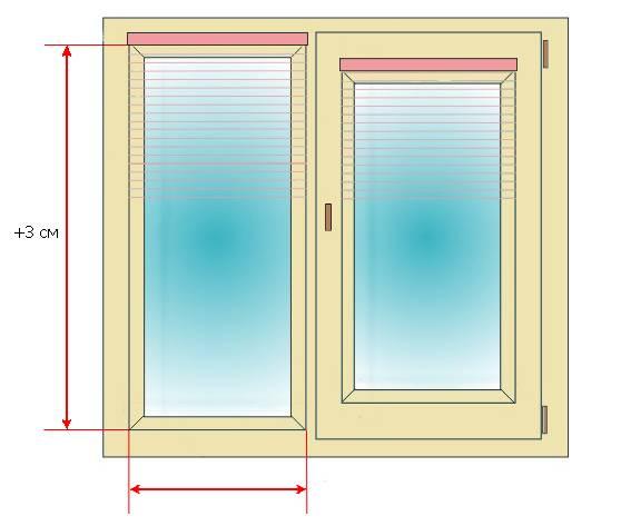 Какие бывают виды жалюзи на окна и как правильно выбрать