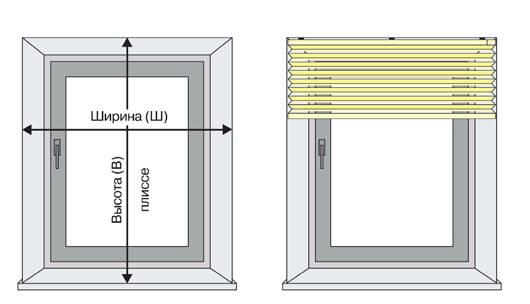 Виды жалюзи (55 фото): какие бывают на пластиковые окна, описание типов, сочетание со шторами в комнате