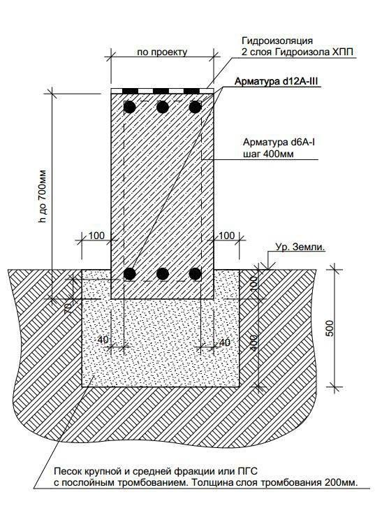 Правила расчета и возведения плитного фундамента — рассматриваем по пунктам