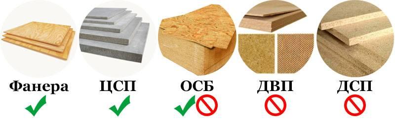 Выбор экологичных стройматериалов для ремонта квартиры