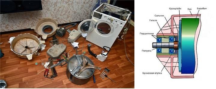 Почему стиральная машина стучит при отжиме