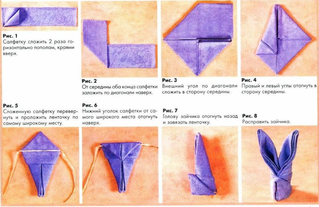 как сложить красиво салфетки фото инструкция можно