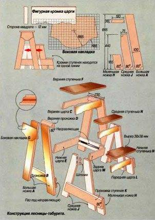 Чертежи конструкции