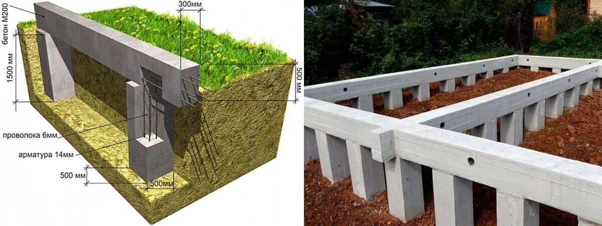 Ленточно-столбчатый фундамент своими руками: как построить