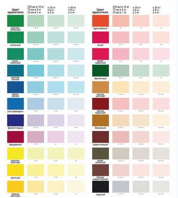 участников все цвета красок для стен фото тех пор