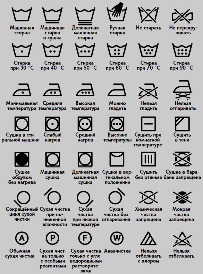 Что означают картинки на бирках одежды