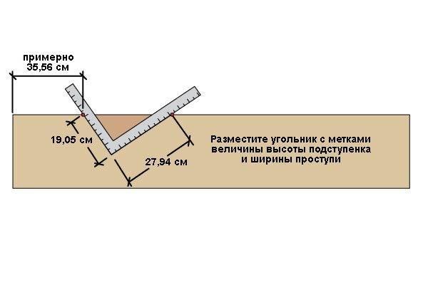 Делаем разметку для выреза первой ступени (шага)