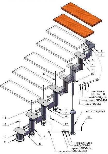 Детальная инструкция по монтажу магазинных устройств с указанием маркировки крепежных элементов и пазов для их фиксации