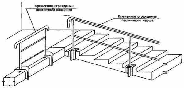 Высота перил лестницы: от размера до готового изделия